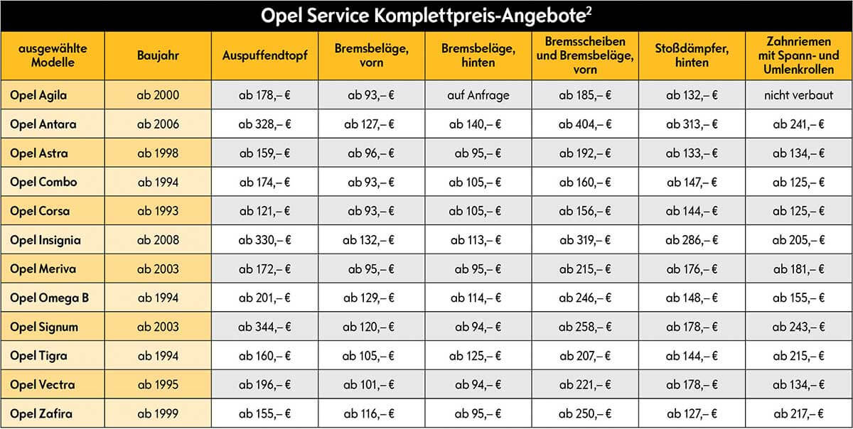 Otto Cars | Opel Service Komplettpreis-Angebote